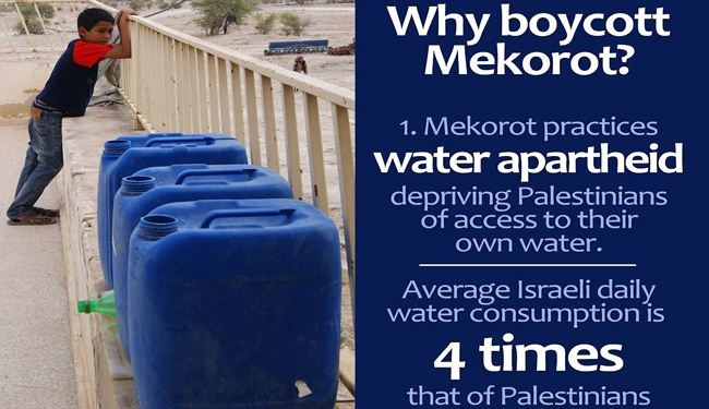 Italians protest Israel over water stealing