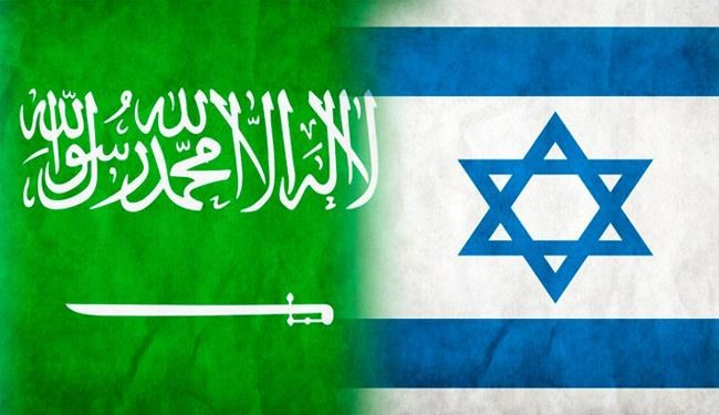 Alliance between Israel, Saudi Arabia