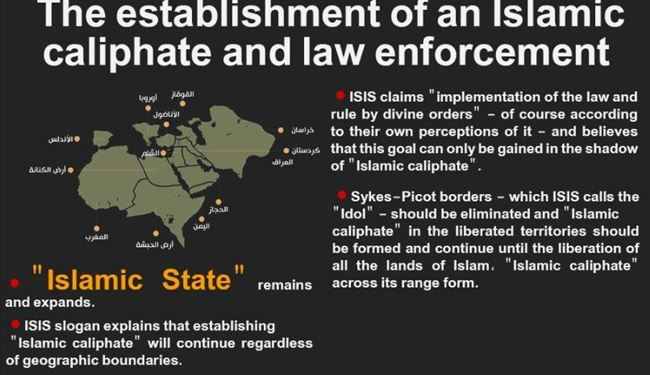 INFOGRAPHIC: CREATION AND INTELLECTUAL FOUNDATION OF ISIS
