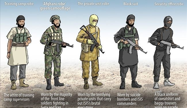 Know ISIS Terrorists Better by Their Clothes' Color