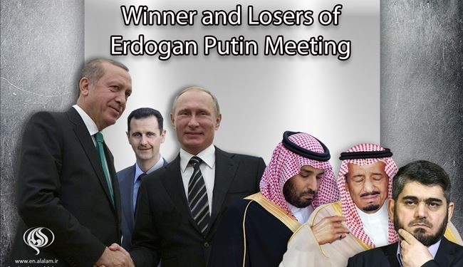 Winner and Losers of Putin Erdogan Meeting